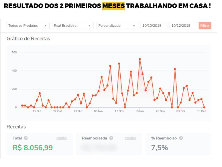 Renda Turbo Resultados do Método RT