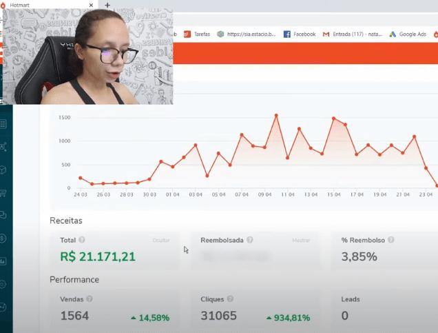 Resultados Do Autor Da Fórmula Das Vendas Automáticas